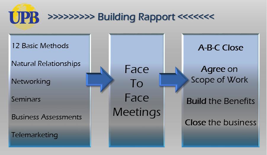 Universal Practice Builder (UPB)