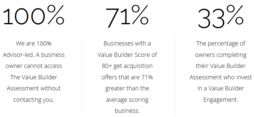 Value Builder™ Your Success
